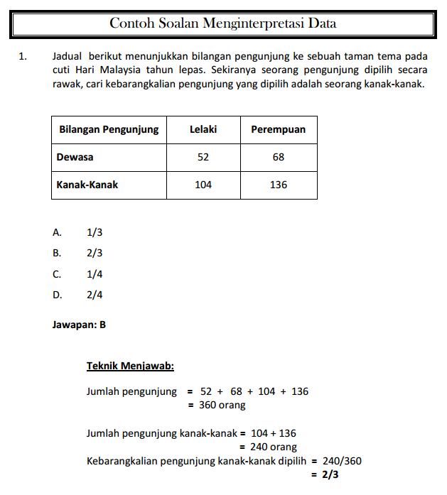 Di atas ialah contoh soalan menginterpretasi data yang akan anda jumpa dalam peperiksaan ini. Klik pada gambar untuk gambar lebih jelas.