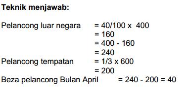 jawab-bar-chart