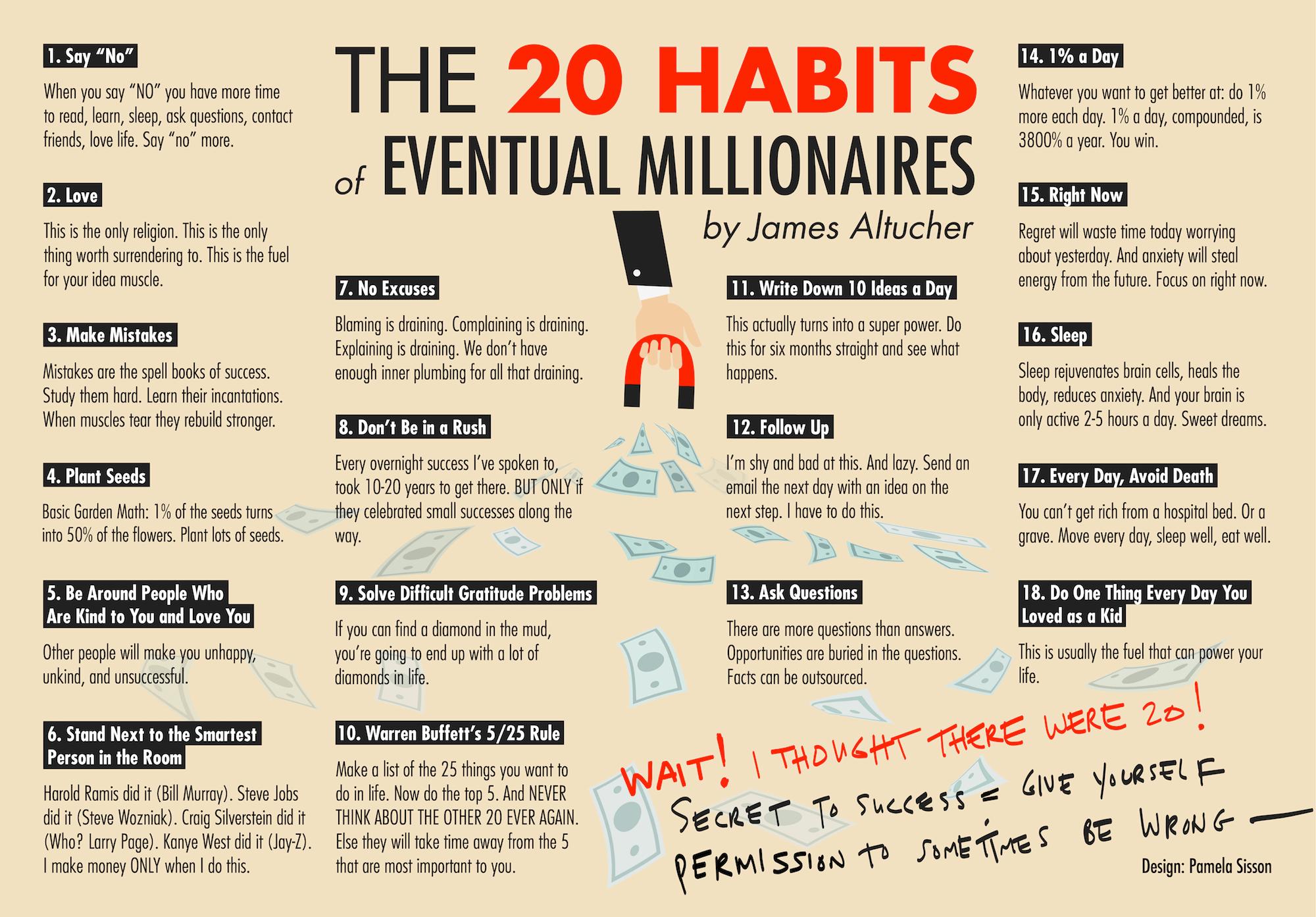20-tabiat-jutawan